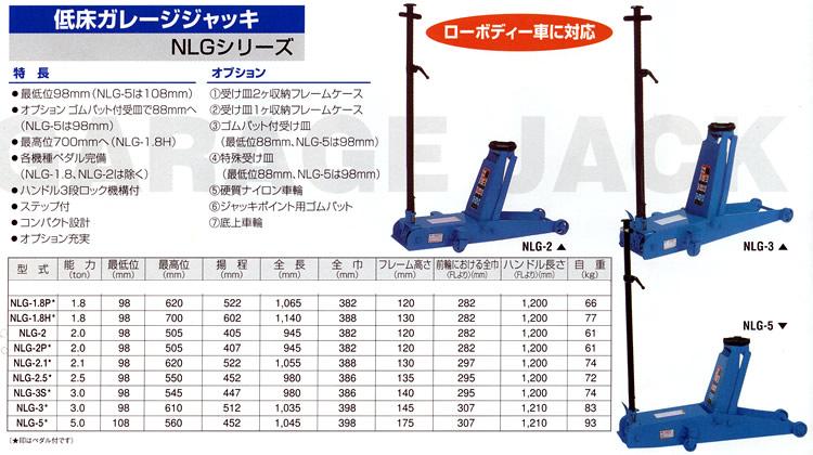 長崎ジャッキ 低床ガレージジャッキ NLG-1.8H