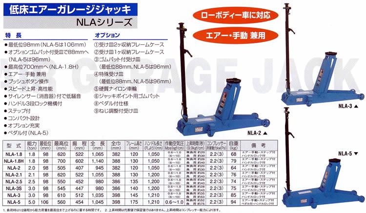 長崎ジャッキ 低床エアーガレージジャッキ ペダル付 NLA-2P