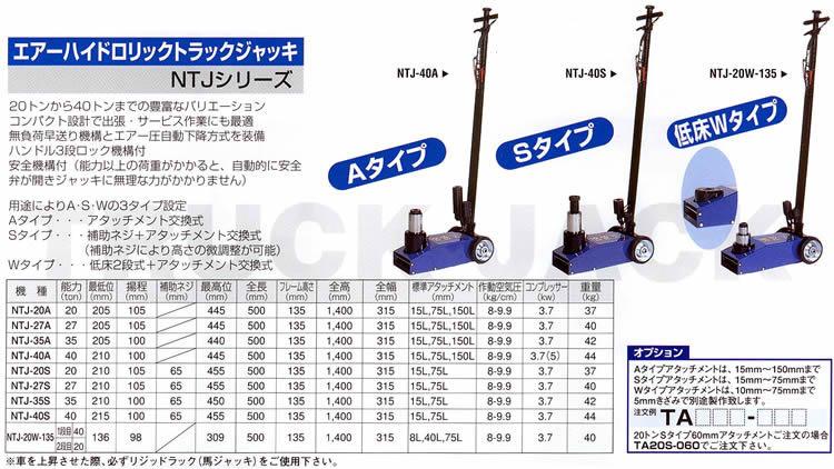 長崎ジャッキ エアーハイドロリックトラックジャッキ NTJ-20W-135H 【受注生産品・個人宅配送不可】