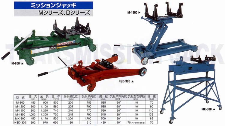 長崎ジャッキ ミッションジャッキ M-1200 【受注生産品】