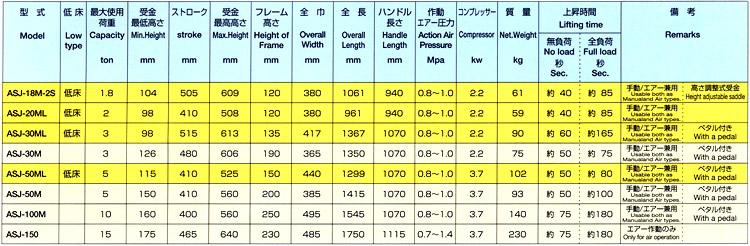 MASADA エアー式サービスジャッキ 5トン ASJ-50M