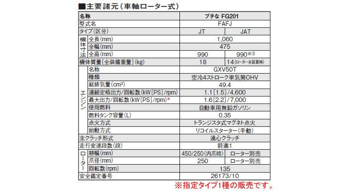 ホンダ(HONDA) ミニ耕運機 プチな FG201JT 耕幅450/250mm 【オイル付属・始動確認済】【地域別運賃】