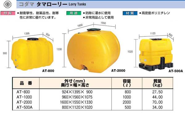 コダマ樹脂工業 タマローリー AT-800N