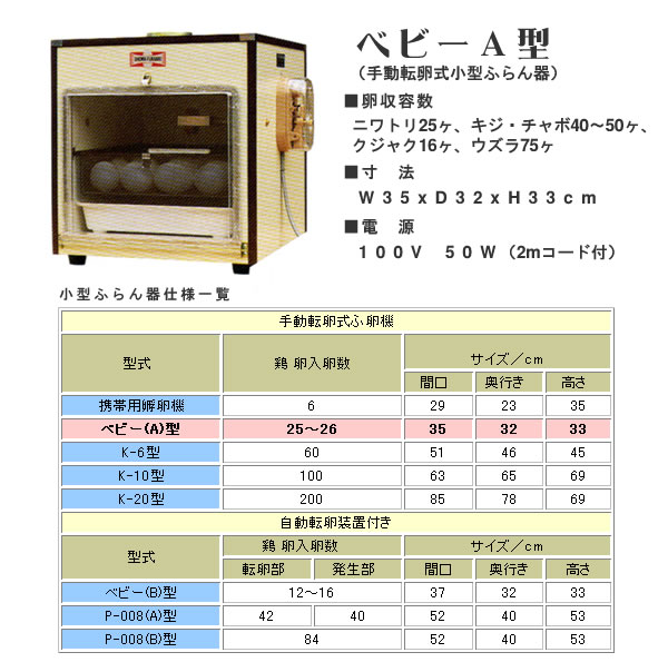 昭和フランキ 手動式孵卵器(ふらん機) ベビーA型