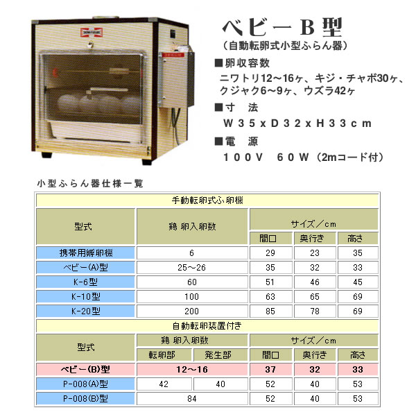 昭和フランキ 孵卵器(ふらん機) ベビーB型