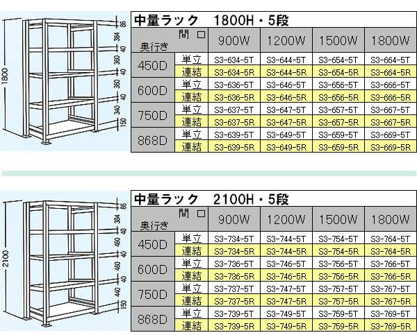 SRC ボルトレス中量ラック S3-754-5T D450xH2100xW1500mm 5段(300kg/段)