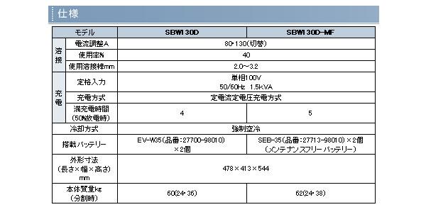 新ダイワ(shindaiwa) バッテリーウェルダー SBW130D-MF