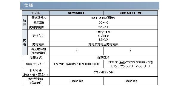 新ダイワ(shindaiwa) バッテリーウェルダー SBW150DII