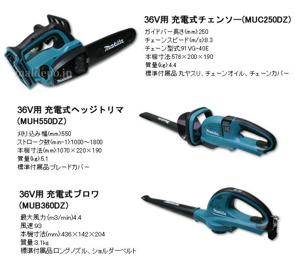 マキタ(makita) 36V充電式草刈機+チェンソー+トリマ+ブロア+バッテリー2個パック