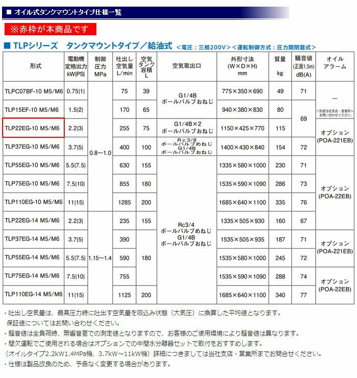 アネスト岩田 エアーコンプレッサー レシプロオイル式 タンクマウント型 三相200V TLP22EF-10 M5(50Hz)