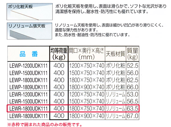 TRUSCO LEW型 軽量作業台(間口1800mm) 3段キャビネット付 リノリューム張天板 LEWR-1800UDK111