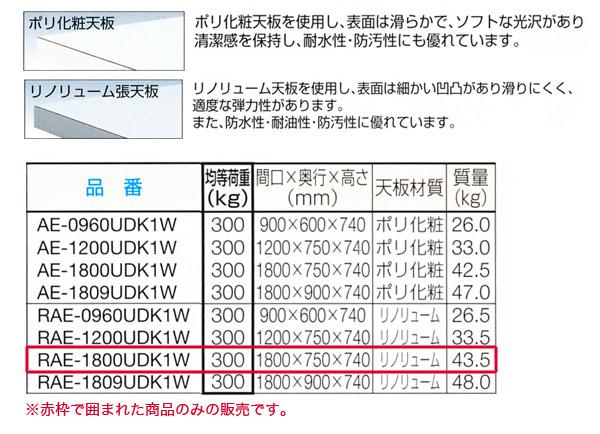 TRUSCO AE型 軽量作業台(間口1800mm) 1段引き出し付 リノリューム張天板 RAE-1800UDK1W
