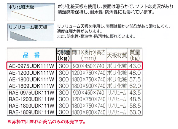 TRUSCO AE型 軽量作業台(間口900mm) 3段キャビネット付 ポリ化粧天板 AE-0975UDK111W
