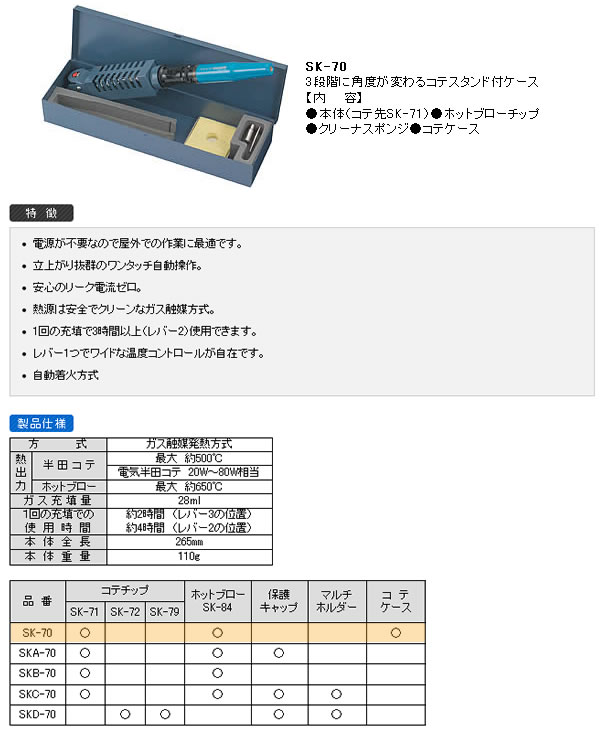 TRUSCO ガス充填式コードレスはんだコテライザー基本セット SK-70