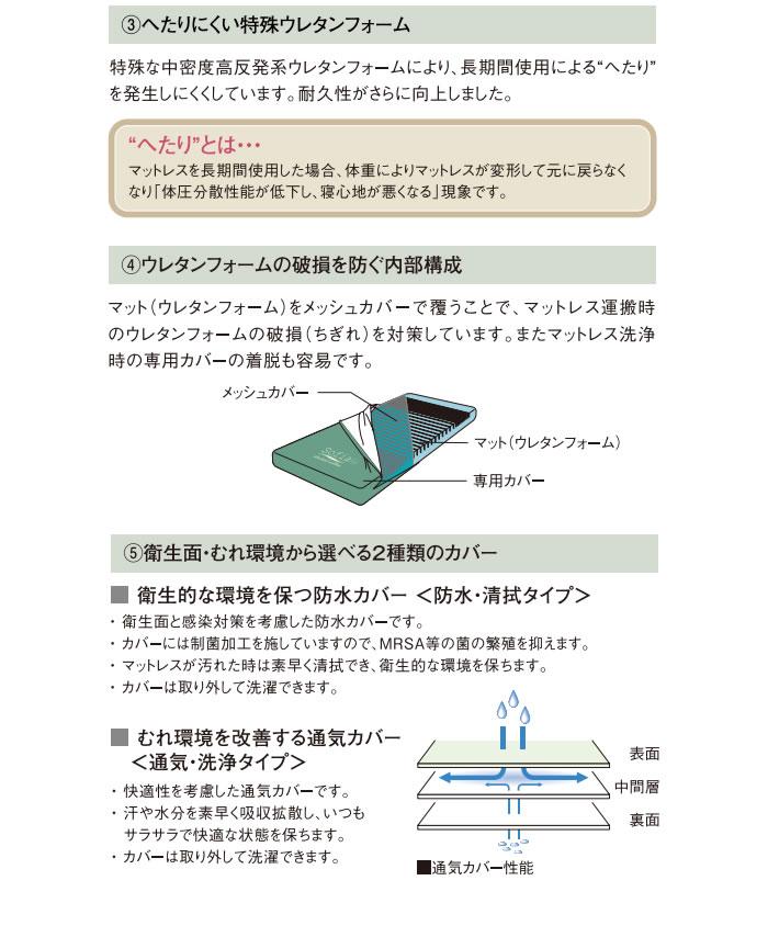 モルテン molten ソフィア 防水・清拭タイプ レギュラー 幅91cm MHA1091A