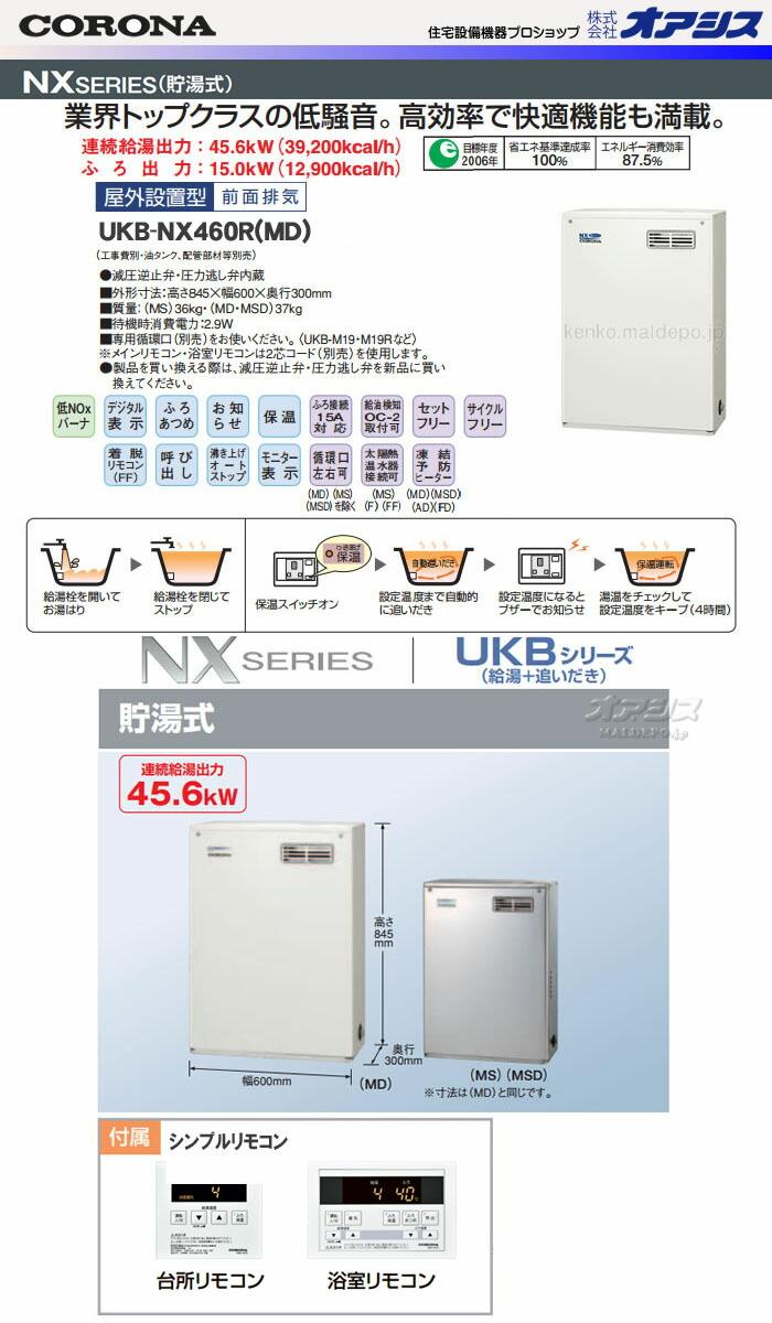 CORONA�ʥ���ʡ� 45.6kW���� ���������NX����� UKB-NX460R/MD ����+�ɤ����� ���� �����ӵ�