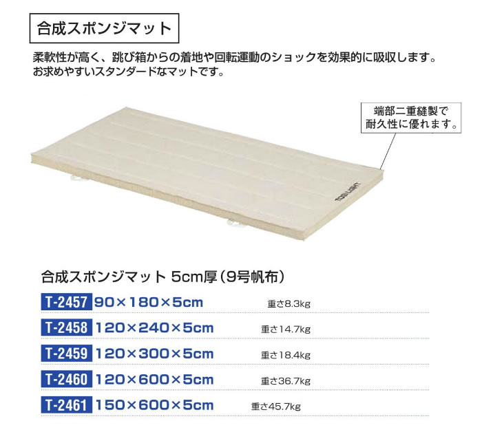 TOEI LIGHT スタンダード合成スポンジマット(9号帆布)120x600x5cm