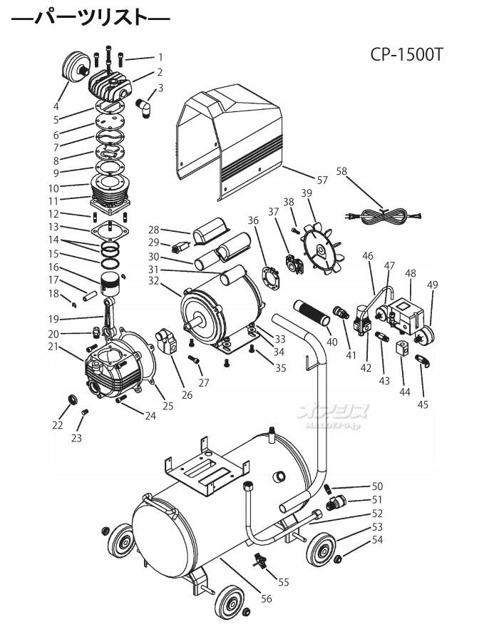AIRTEC エアーコンプレッサー 25L CP-1500T