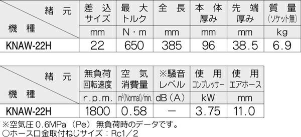空研 ナローレンチ KNAW-22H(本体のみ)
