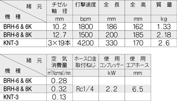 空研 ニードルタガネ KNT-3