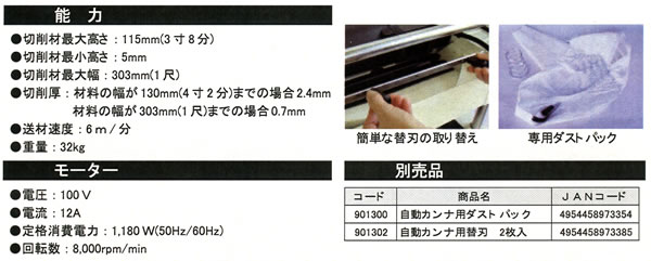 HARD HEAD 自動カンナ No.21722S