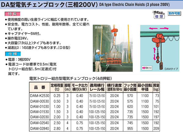 象印 DA式電気チェンブロック(三相200V)電気トロリー結合型 DAM-02030
