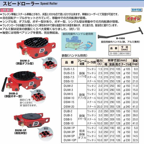 ダイキ スピードローラー 鉄製 DSW-20