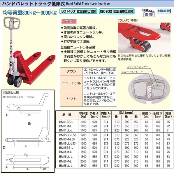 (株)スギヤス ビシャモン ハンドパレットトラック低床式 BM25LL-L