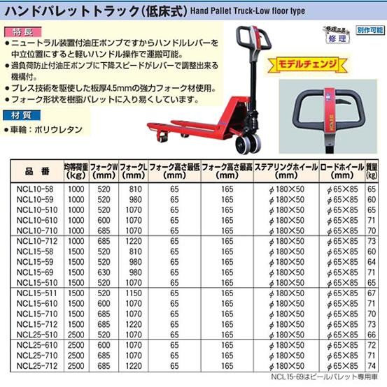 コレック(株) ハンドパレットトラック(低床式) NCL25-710