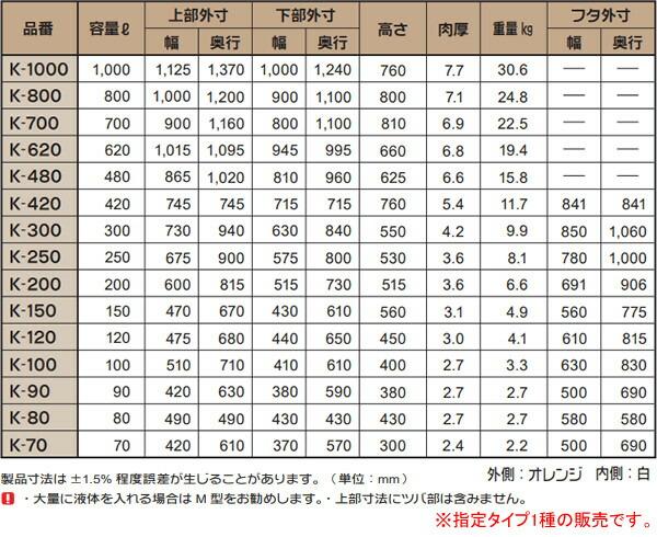 スイコー K型容器 K-800 オレンジ/白 800L【法人のみ】