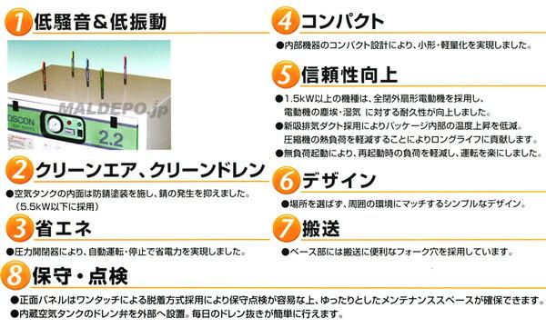 TOSHIBA 給油式 中圧エアーコンプレッサー(単体形) EP146-75T