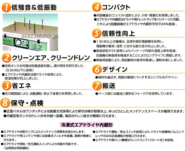 TOSHIBA 給油・冷凍式 低圧エアーコンプレッサー(エアドライヤ内蔵形) EP106-55TAD