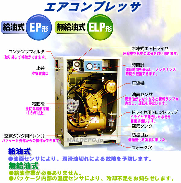TOSHIBA 無給油・冷凍式 低圧エアーコンプレッサー(エアドライヤ内蔵形) ELP86-15TAD