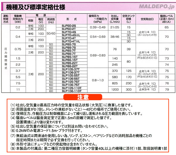 TOSHIBA 無給油式 エアーコンプレッサー(圧力開閉器式) SLP7D-4S