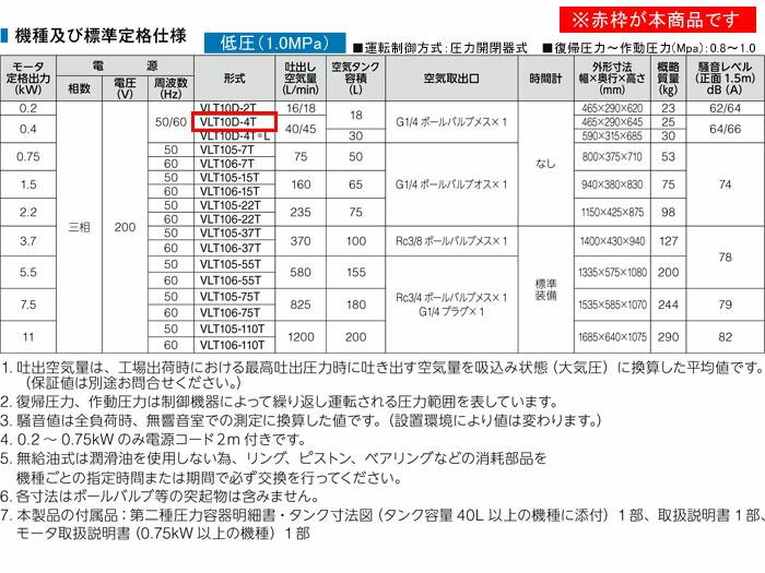 TOSHIBA(東芝) 無給油式 エアーコンプレッサー(圧力開閉器式) VLT10D-4T 周波数兼用