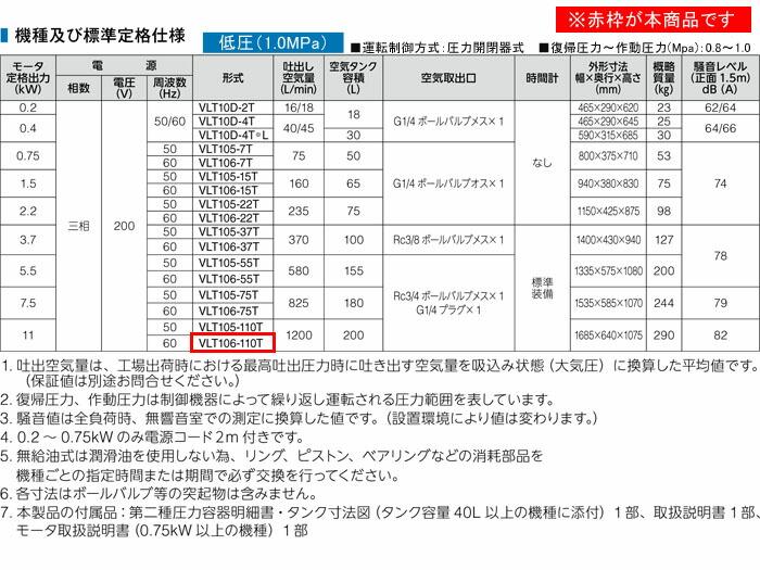 TOSHIBA(東芝) 無給油式 エアーコンプレッサー(圧力開閉器式) VLT106-110T 60Hz