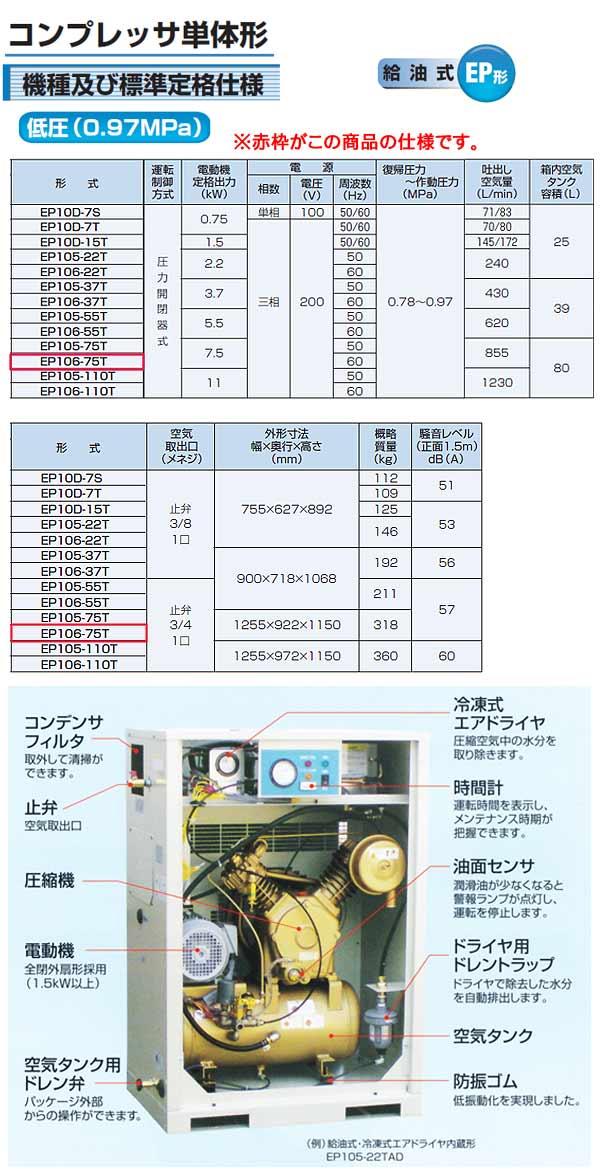 TOSHIBA 給油式 低圧エアーコンプレッサー 単体形 EP106-75T