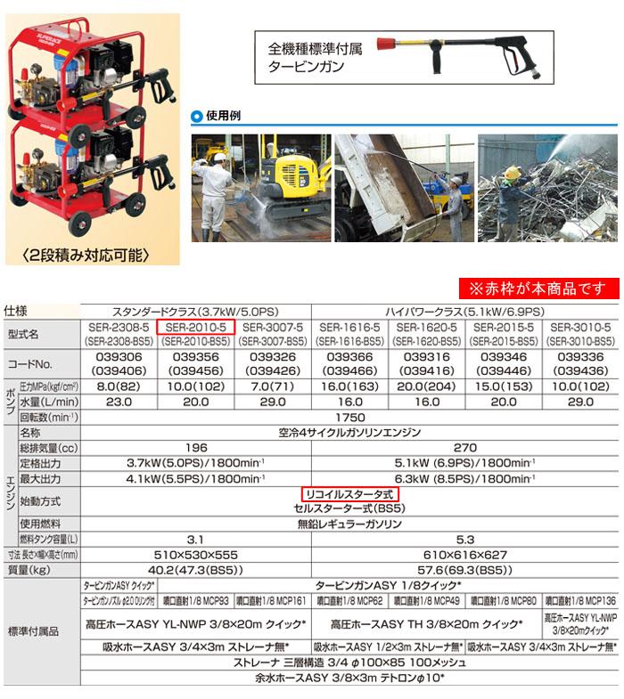 スーパー工業 高圧洗浄機 スーパーエースウォッシャー エンジン式/10Mpa SER-2310-3【受注生産品】