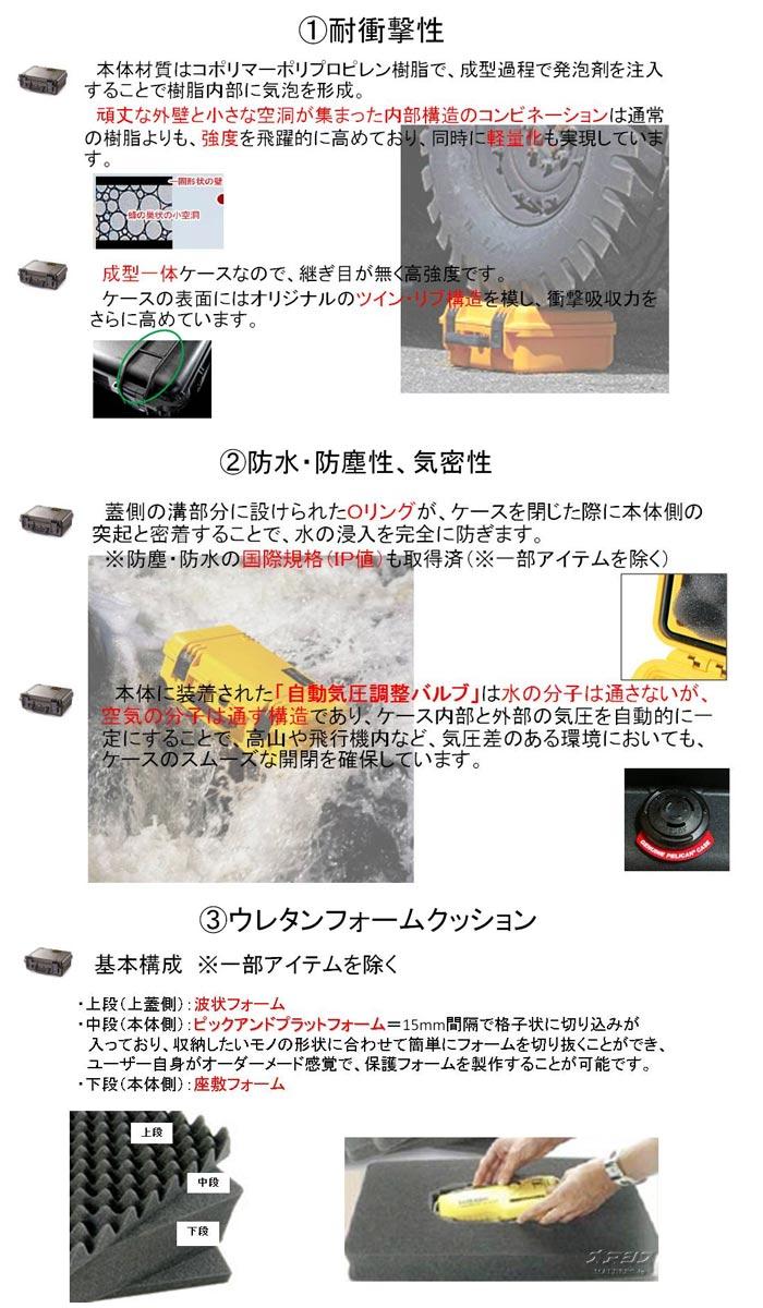PELICAN PRODUCTS ラージケース(ミリタリーケース・プロテクターケース) 691×698×414mm ブラック 1640BK