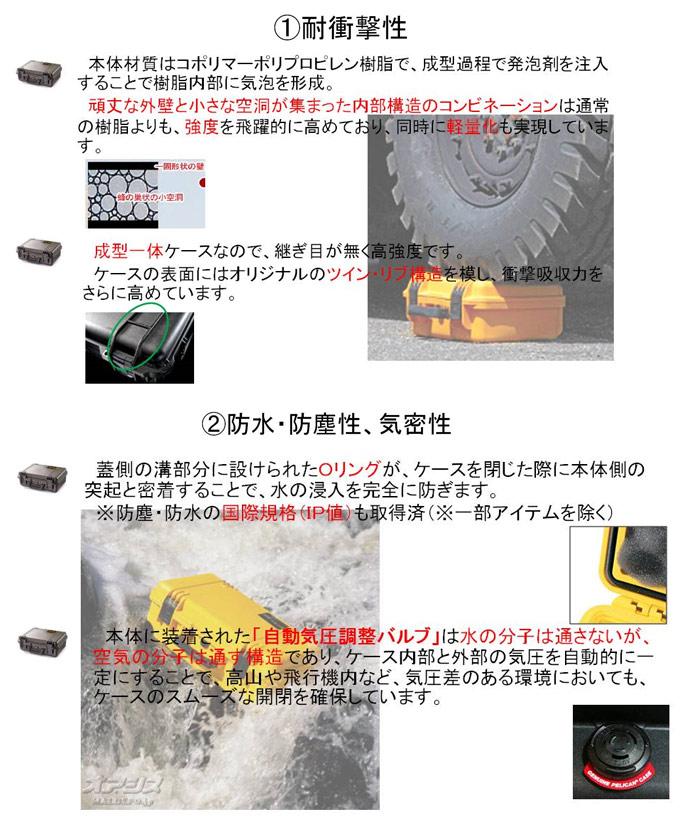 PELICAN PRODUCTS ラージケース フォームなし(ミリタリーケース・プロテクターケース) 691×698×414mm ブラック 1640NFBK