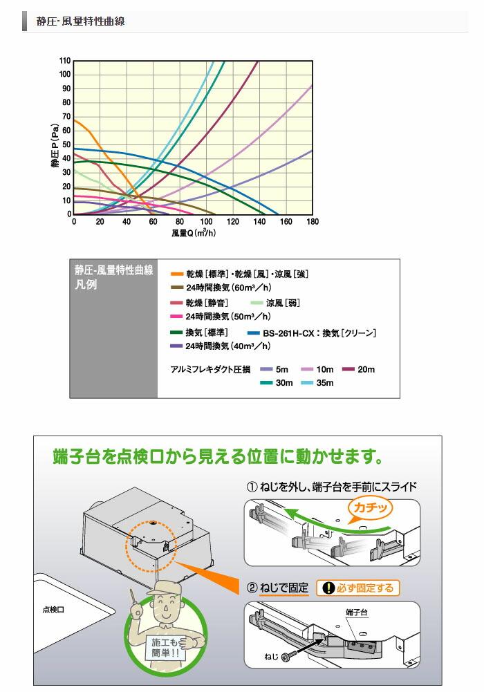 MAX(マックス) 浴室暖房乾燥機 (200V・プラズマクラスター搭載) 1室換気タイプ BS-261H-CX