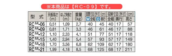 ハセガワ(長谷川工業) はしご兼用脚立 3尺(天板高0.81m) 梯子長1.71m 軽量アルミ製 RC2.0-09