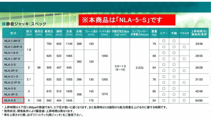 長崎ジャッキ 静音型 エアージャッキ 低床タイプ 5t ペダル付き NLA-5-S 【個人宅配送不可】