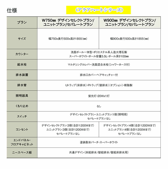 Panasonic アクアハート 車いす対応洗面化粧台 デザインセレクトプラン 750mm幅