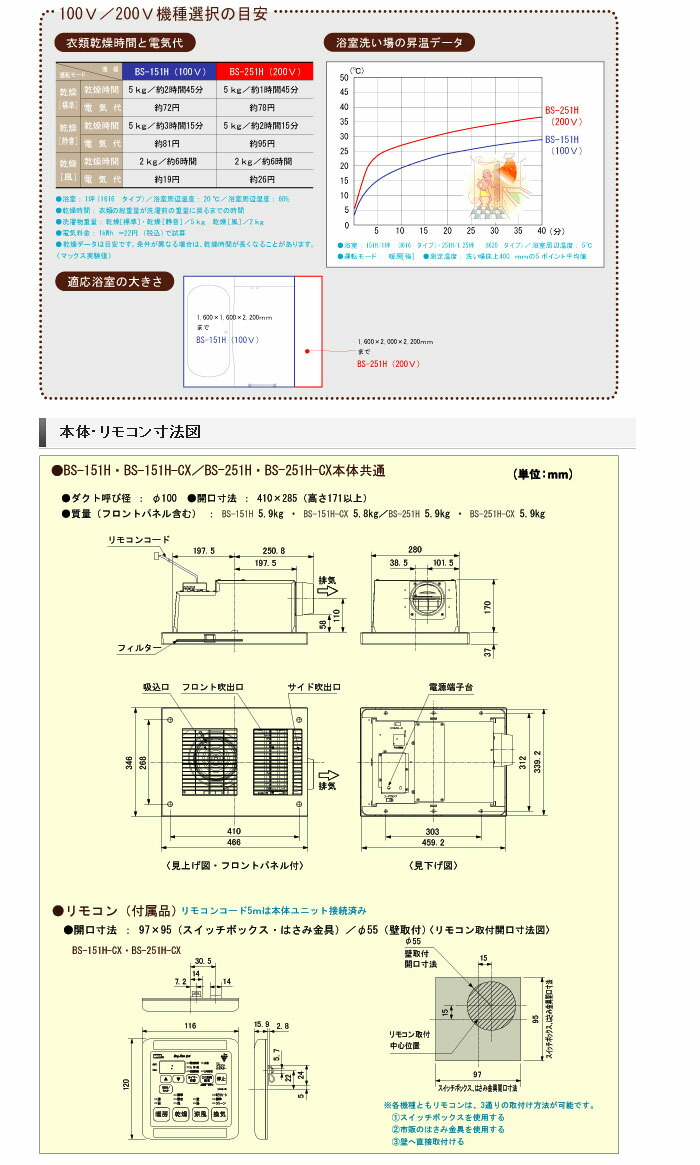 MAX(マックス) 浴室暖房乾燥機 100V・プラズマクラスター搭載 1室換気タイプ BS-151H-CX 【台数限定・在庫有り】