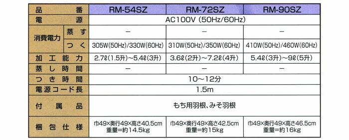 エムケー(MK) 餅つき機 つき専用3升タイプ RM-54SZ 【在庫限り】