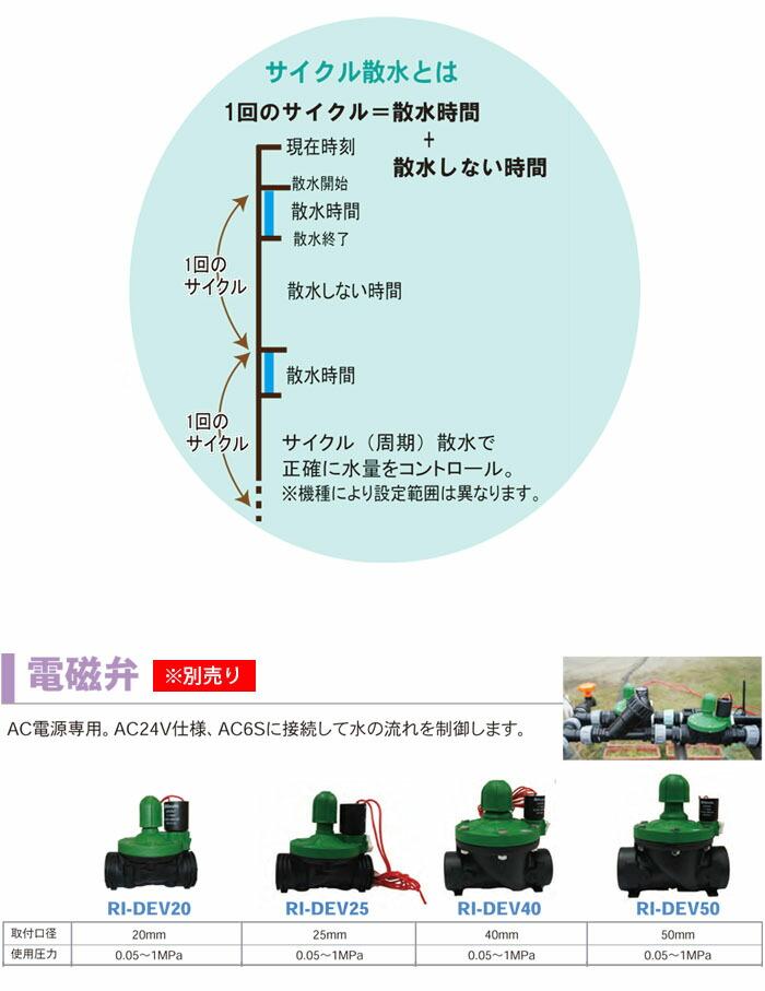 サンホープ 自動潅水タイマー スプリンクラーシンカー AC6S AC電源 センサー入力端子付き