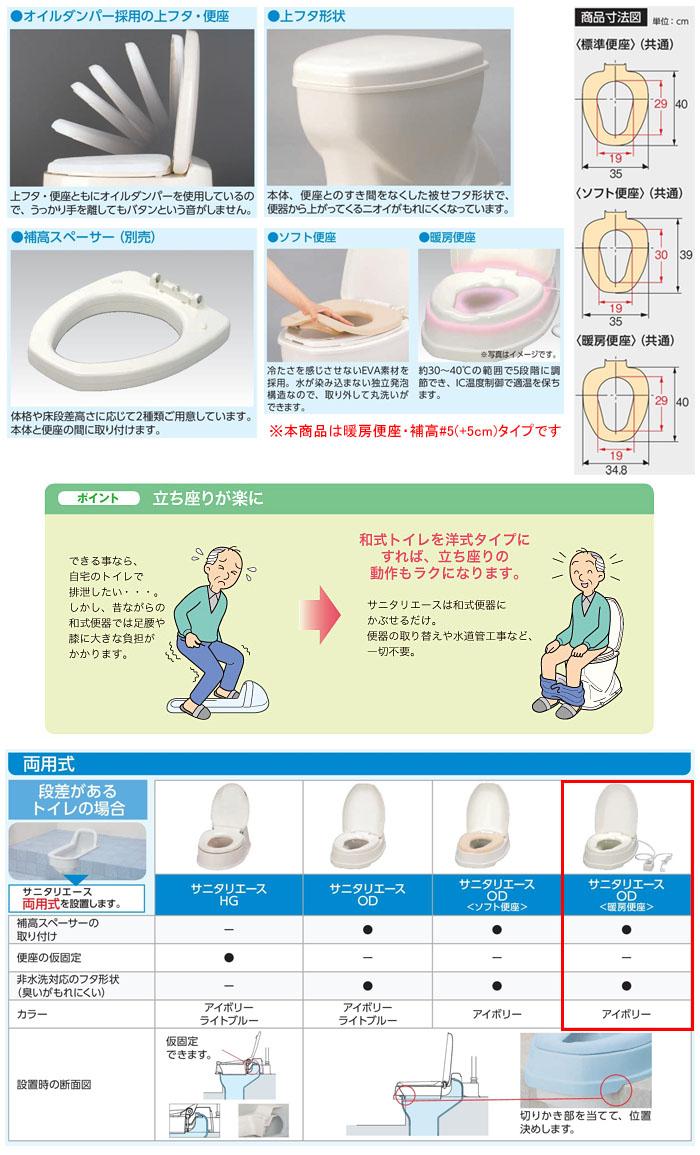 アロン化成 安寿 サニタリエースOD両用式 暖房便座 補高#5 871-025 (補高スペーサー+5cm)