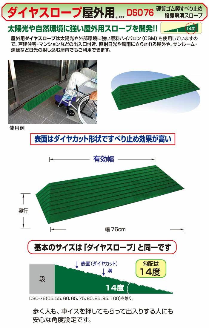 シンエイテクノ 硬質ゴム製すべり止め段差解消スロープ ダイヤスロープ屋外用 DSO76-95 高さ9.5cm