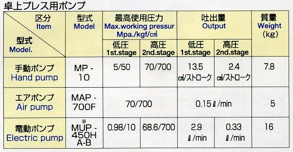 MASADA 電動ポンプ MUP-450H